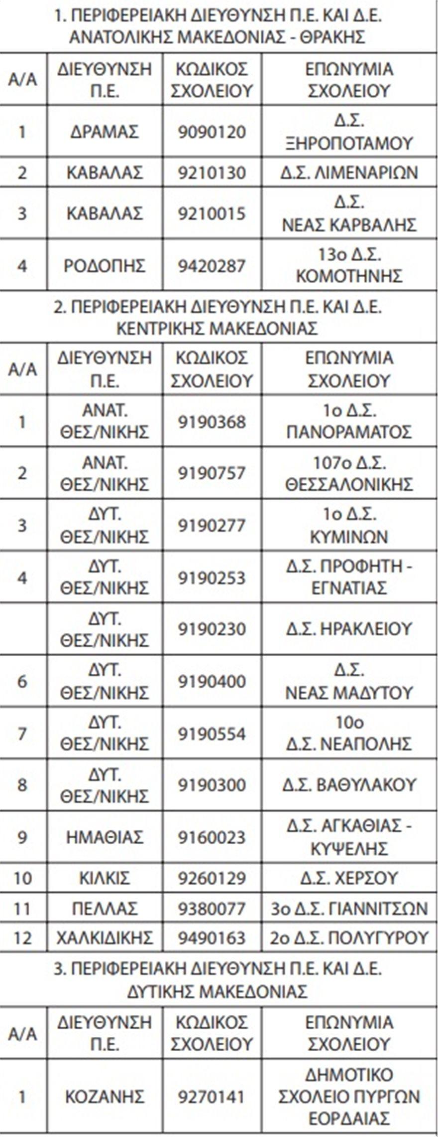 Dimotika1