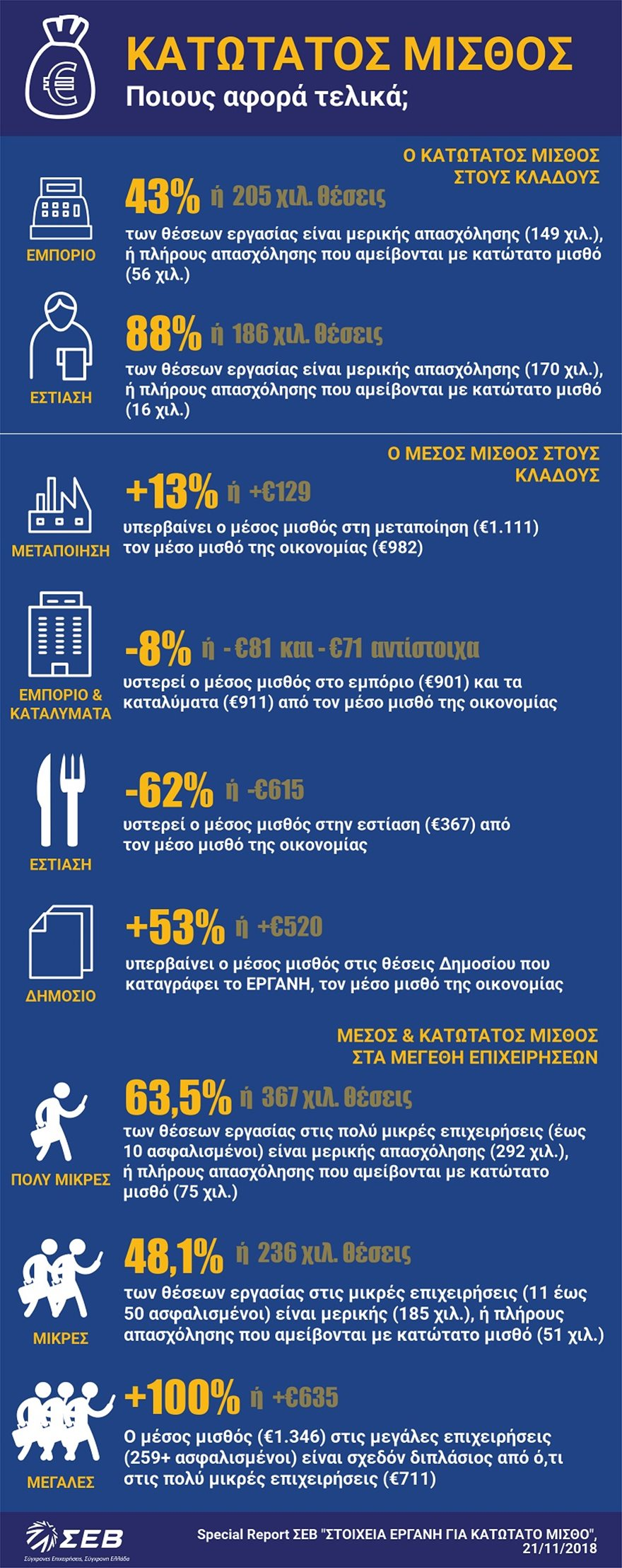 sev_infographic