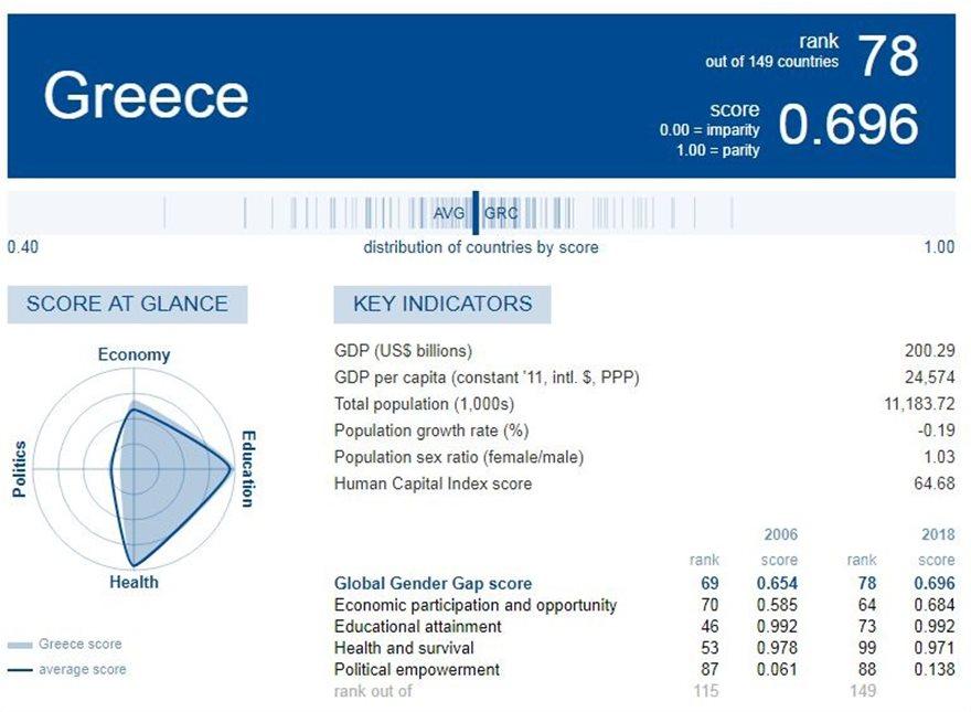 world_economic_forum_greece