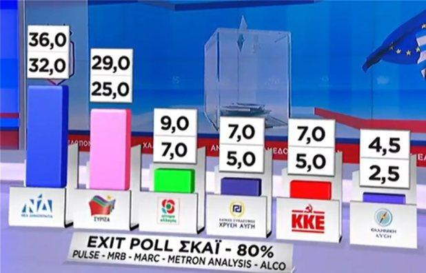 poll_skai01