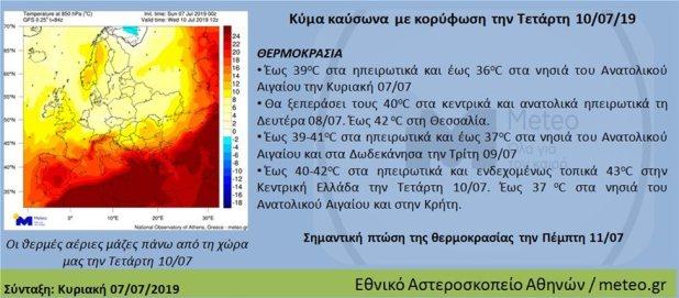ΚΑΙΡΟΣ_1