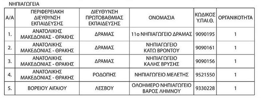 nipiagogeia