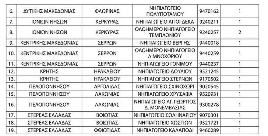 nipiagogeia2