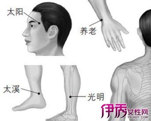 不自主的臉部肌肉跳動 教你快速預防 - 壹讀