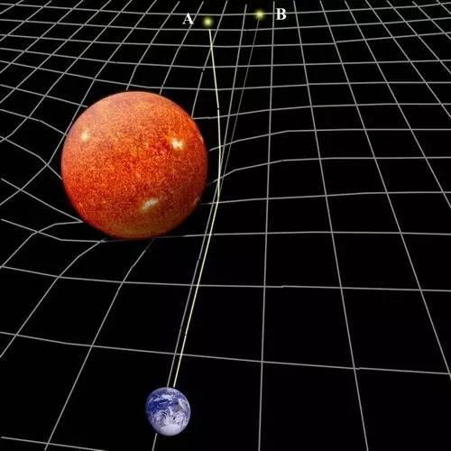 如果要用一個公式描述宇宙萬物規律的話 應該就是它了 - 壹讀
