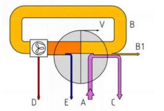 帶您了解MEE、TVR、MVR三種蒸發節能技術。傻傻分不清 - 壹讀