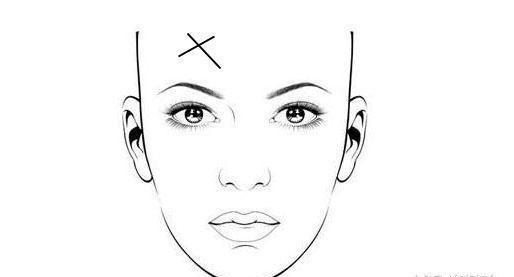 額頭的十種紋路。分別代表著十種命運。見過的人都說特準 - 壹讀