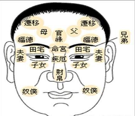 大師教你如何看臉上的「陰德紋」 - 壹讀