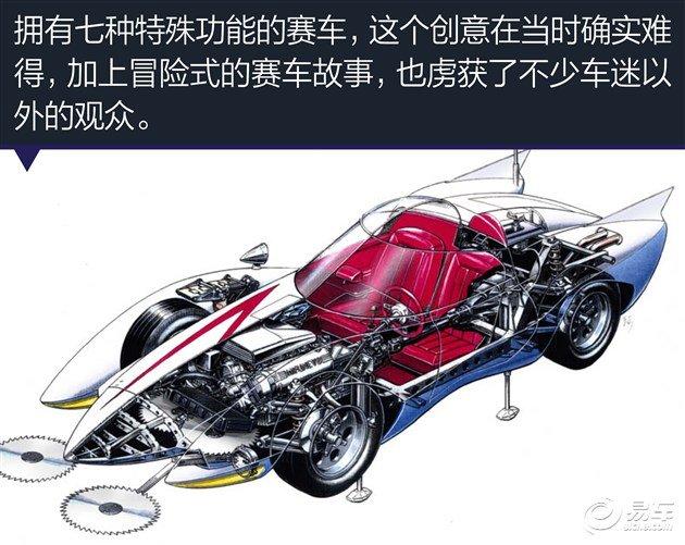 汽車漫畫竟然推動了汽車廠家的發展? - 壹讀