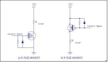 MOSFET選型注意事項及應用實例 - 壹讀