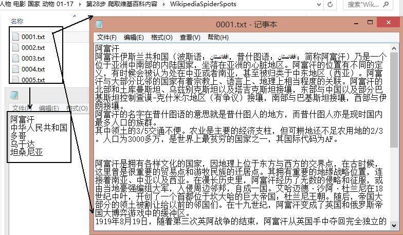 word2vec詞向量訓練及中文文本相似度計算 - 壹讀