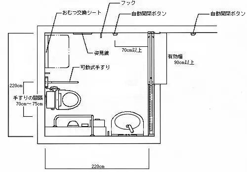 廁所里禁止吃飯!?細談日本廁所的逆天設計 - 壹讀