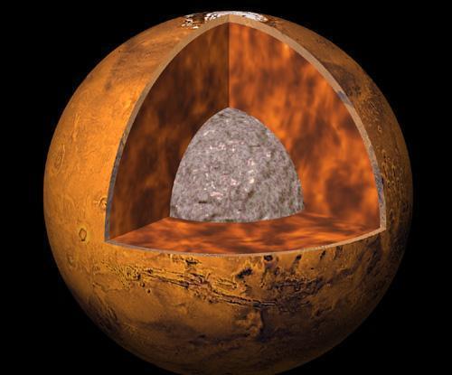 太陽系各大行星的表面是怎麼樣的? - 壹讀
