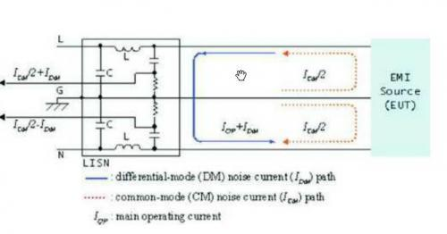 EMI濾波器設計中干擾特性和阻抗特性 - 壹讀
