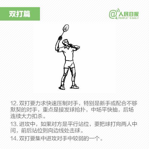 羽毛球技巧圖解 打好羽毛球16法 - 壹讀