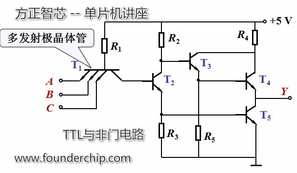 RS232電平和TTL電平有什麼不同?如何轉換? - 壹讀