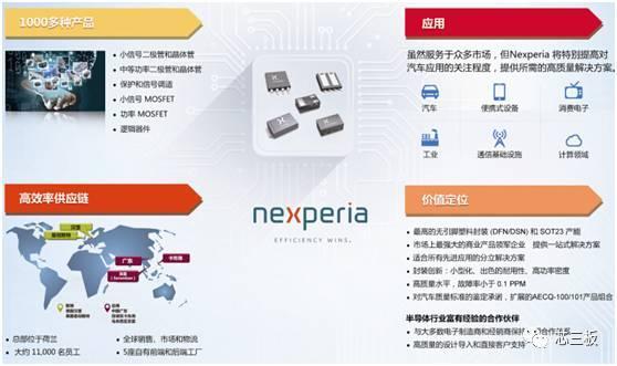 脫胎於皇家NXP,如今成為中國公司的安世半導體(Nexperia) 有哪些代理商? - 壹讀