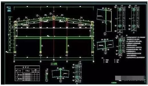 鋼結構工程施工黃金四步驟。掌握了你就是專家! - 壹讀