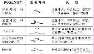 不認識這些符號的電工不是一個好電工。猜猜看你是哪種? - 壹讀