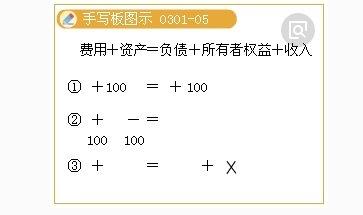 什麼是會計恆等式?會計恆等式包括哪些內容 - 壹讀