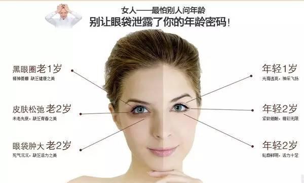 眼袋浮腫是什麼原因?消除眼袋浮腫的方法 - 壹讀