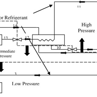 Schematic diagram of a combined cogeneration power plant