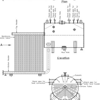 Pictorial view of a combination tube boiler (Courtesy