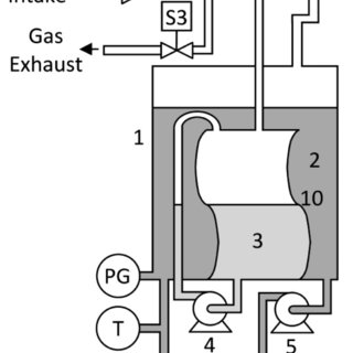 Schematic of the carbon dioxide-methane gas sensor. 1