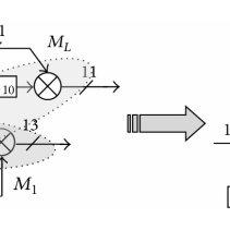Design and debugging flowchart for FPGA-based DDFS