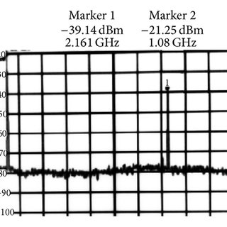Lumped equivalent circuit model of the proposed printed