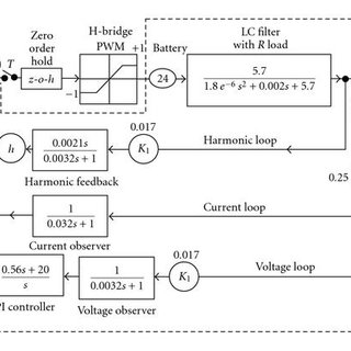 Single phase inverter circuit under rectifier load with RC