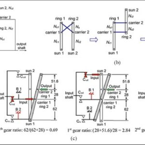 Lever method for a fivespeed automatic transmission: (a