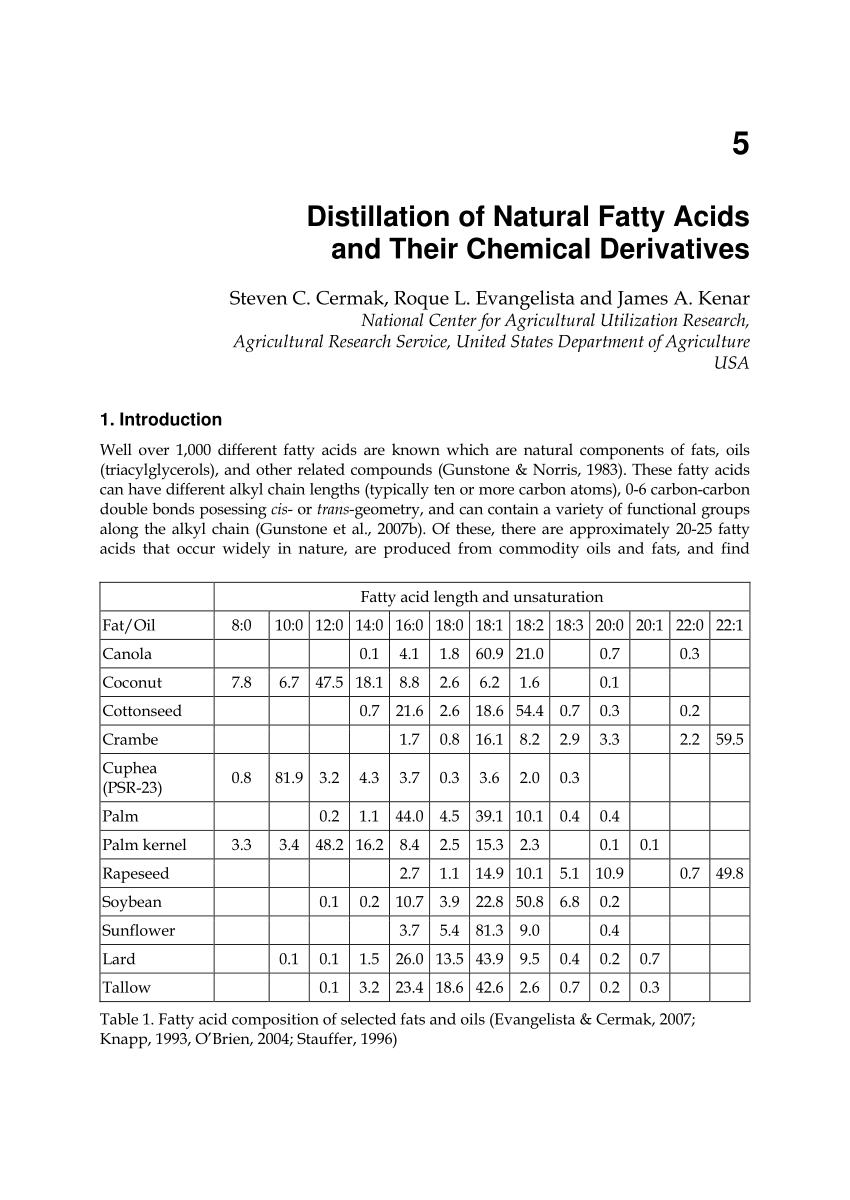 medium resolution of schematic of reactive distillation reactor system used to convert download scientific diagram