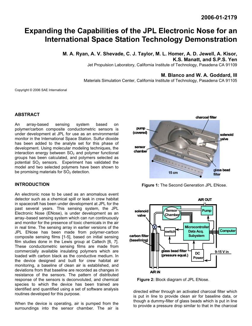 medium resolution of expanding the analyte set of the jpl electronic nose to include inorganic species request pdf