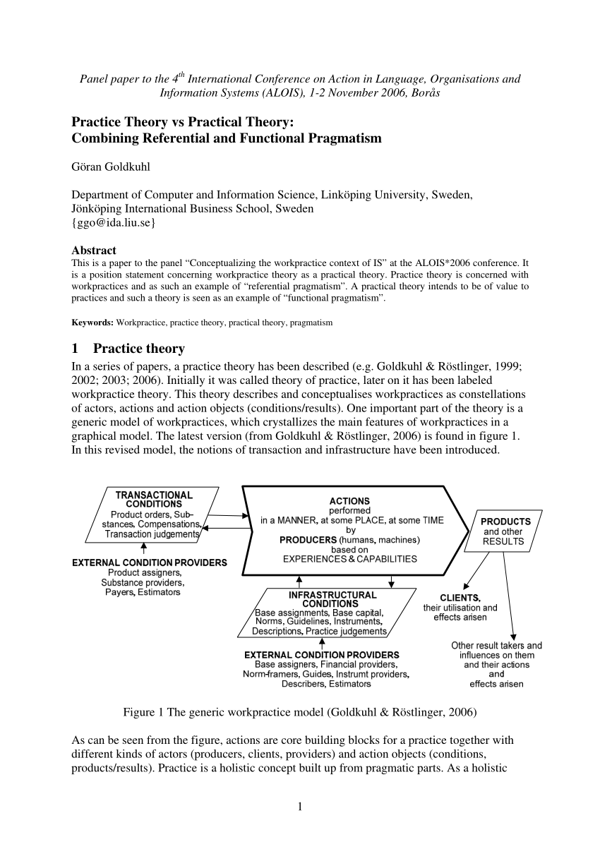 PDF Practice Theory Vs Practical Theory Combining
