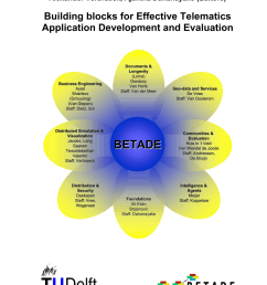 pdf building blocks for effective telematics application development and evaluation [ 850 x 1203 Pixel ]