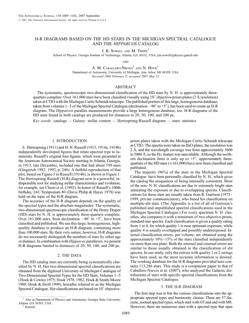 hight resolution of  pdf h r diagrams based on the hd stars in the michigan spectral catalogue and the hipparcos catalog