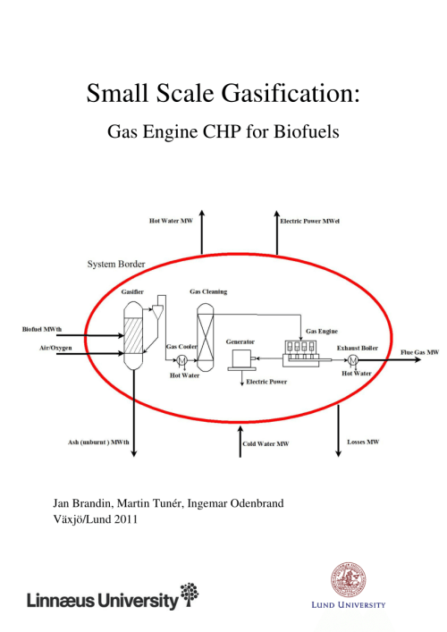 small resolution of  pdf process simulations of small scale biomass power plant msc thesis in resource recovery sustainable engineering