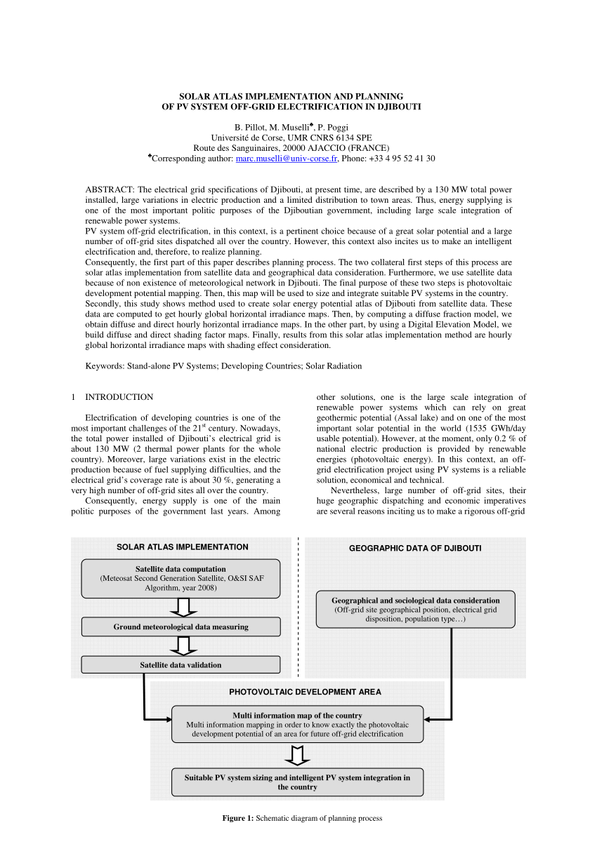 hight resolution of  pdf solar atlas implementation and planning of pv system off grid electrification in djibouti