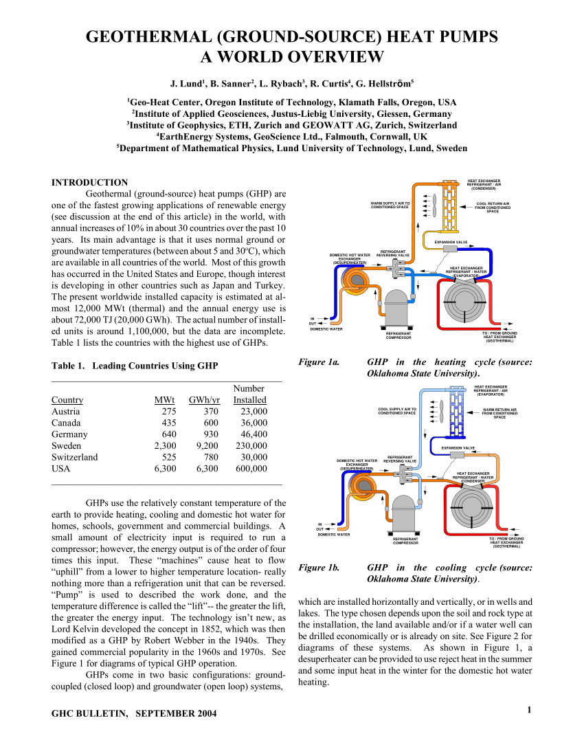 medium resolution of  pdf geothermal ground source heat pumps a world overview