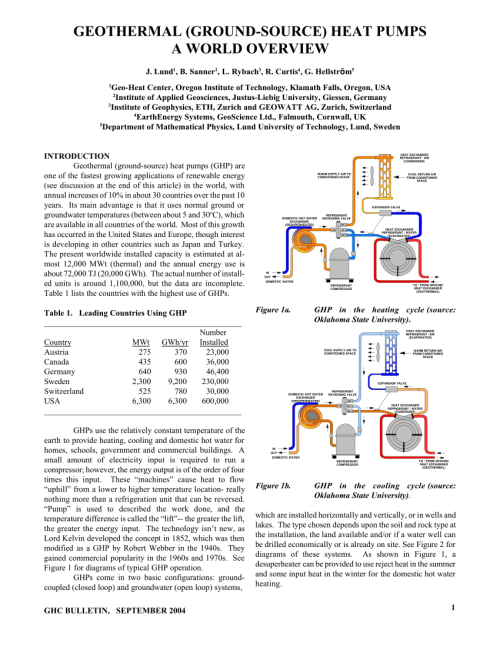 small resolution of  pdf geothermal ground source heat pumps a world overview
