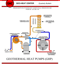 pdf geothermal heat pumps an overview [ 850 x 1100 Pixel ]