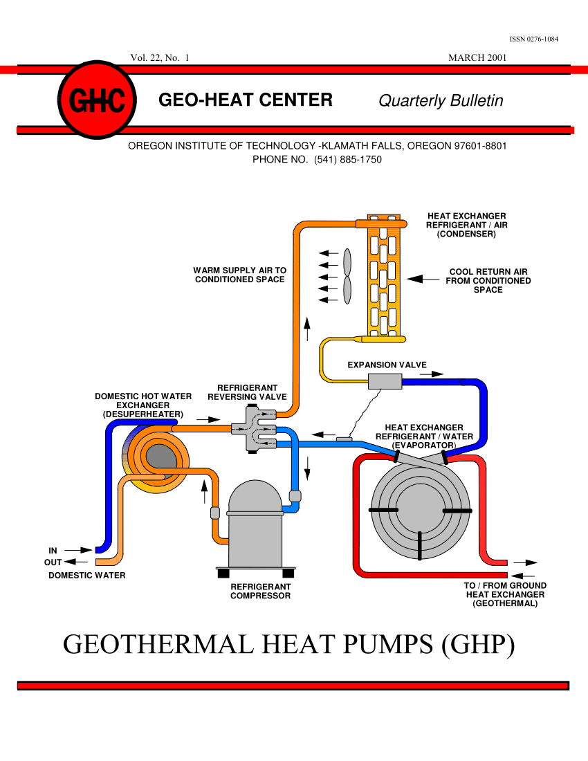 hight resolution of  pdf geothermal heat pumps an overview