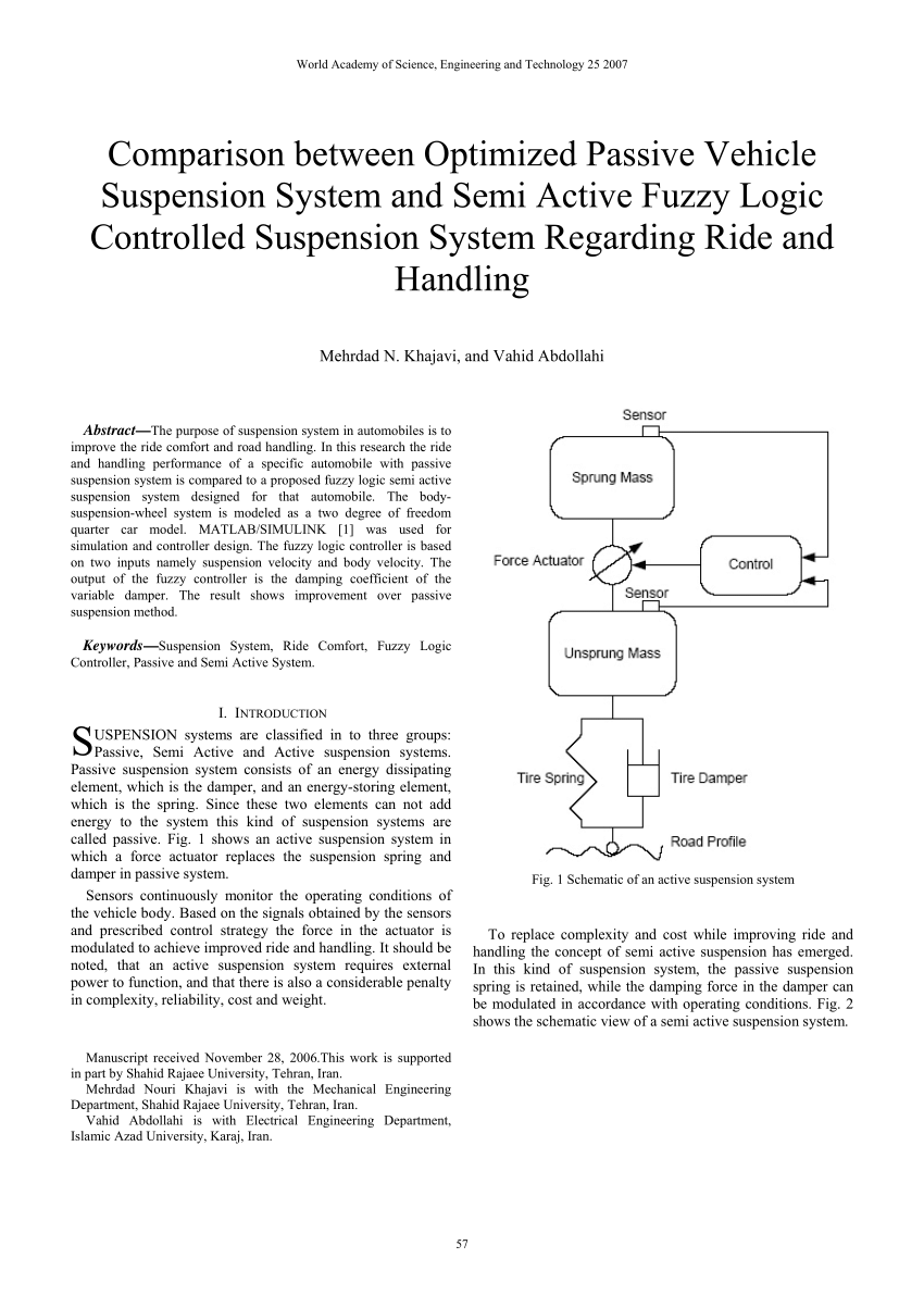 medium resolution of  pdf modelling and analysis of quarter car vehicle suspension system using fuzzy logic