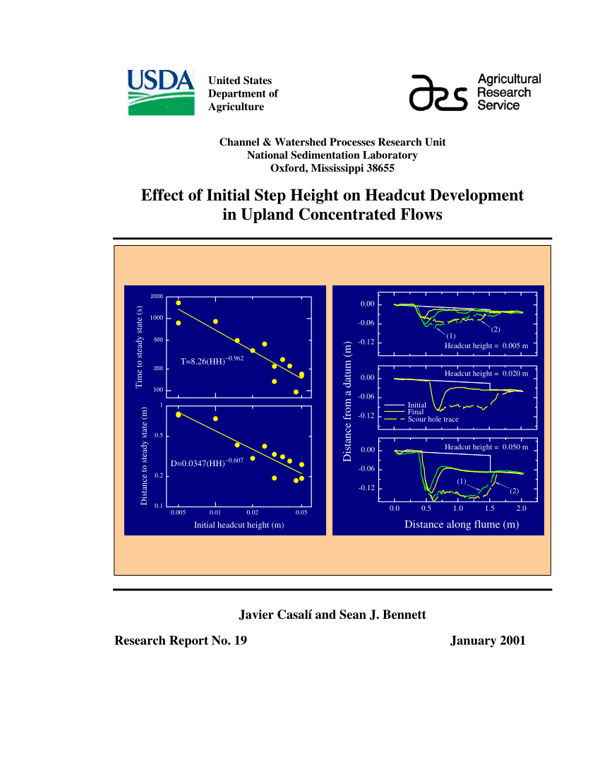hight resolution of  pdf effect of initial step height on headcut development in upland concentrated flows