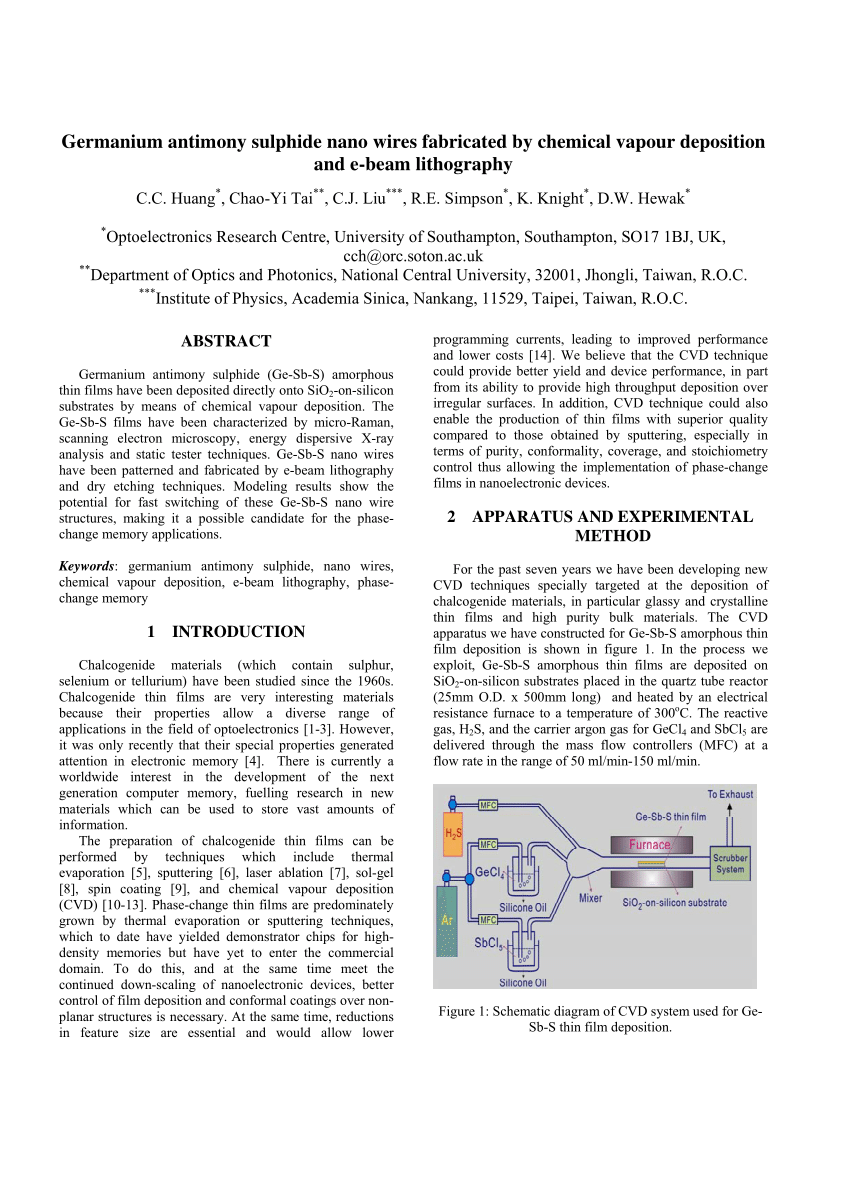 hight resolution of raman spectrum of ge sb s thin film deposited on sio 2 on silicon download scientific diagram