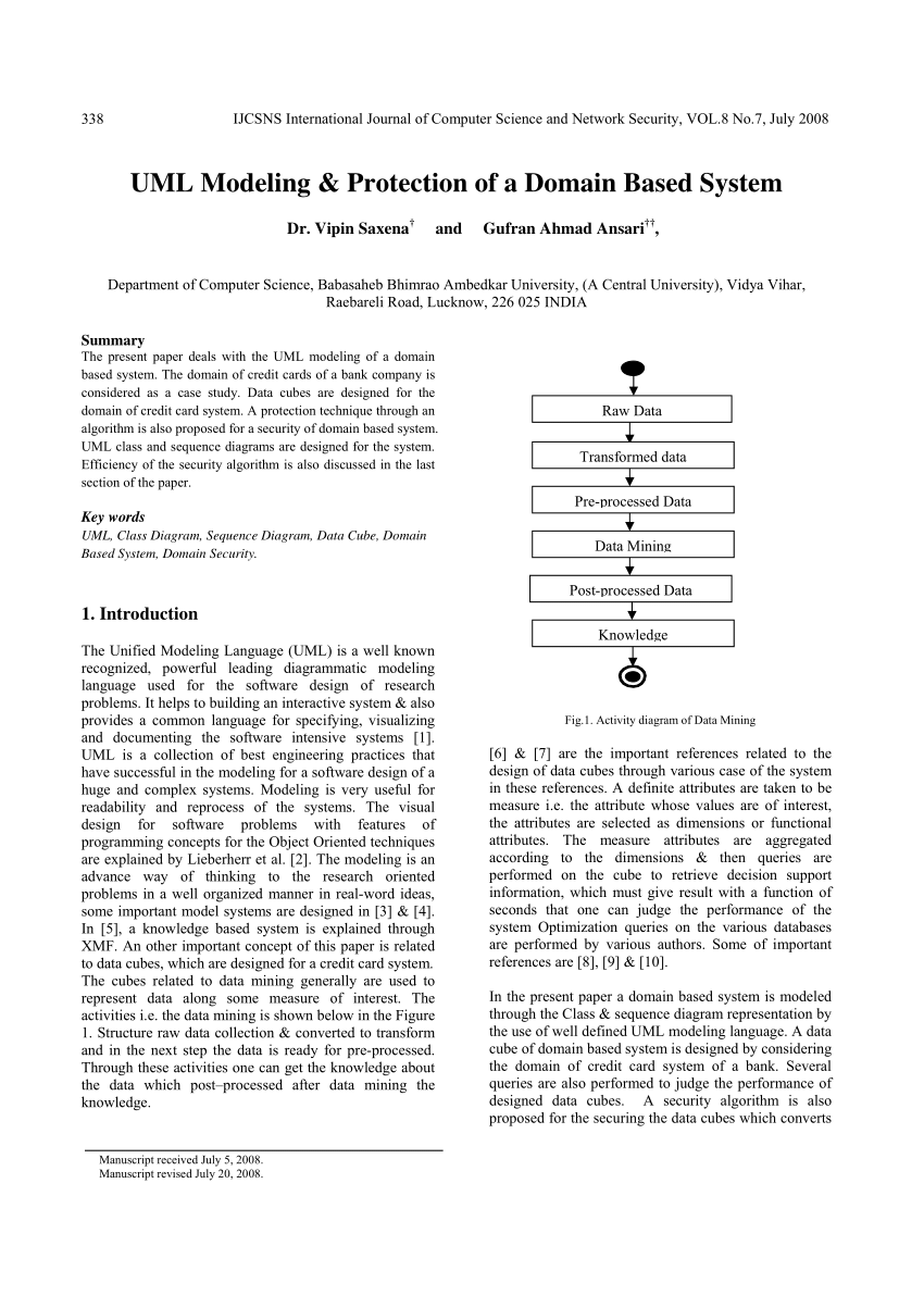 hight resolution of  pdf uml modeling protection of a domain based system
