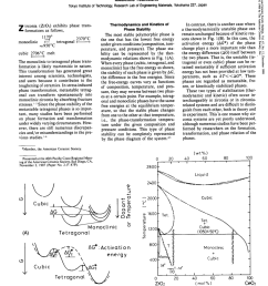 phase diagram and oxygen ion conductivity in the y2o3 nb2o5 system jin ho lee request pdf [ 850 x 1199 Pixel ]