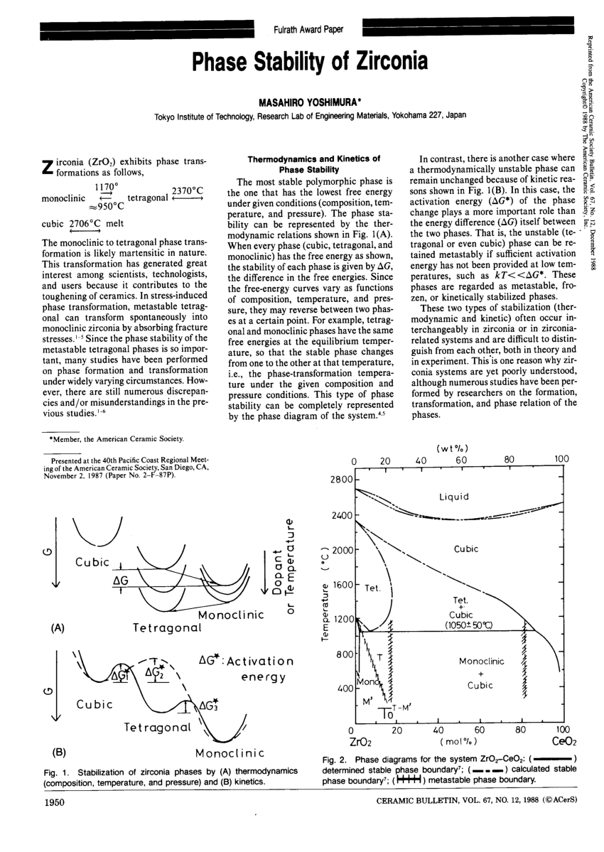 hight resolution of phase diagram and oxygen ion conductivity in the y2o3 nb2o5 system jin ho lee request pdf