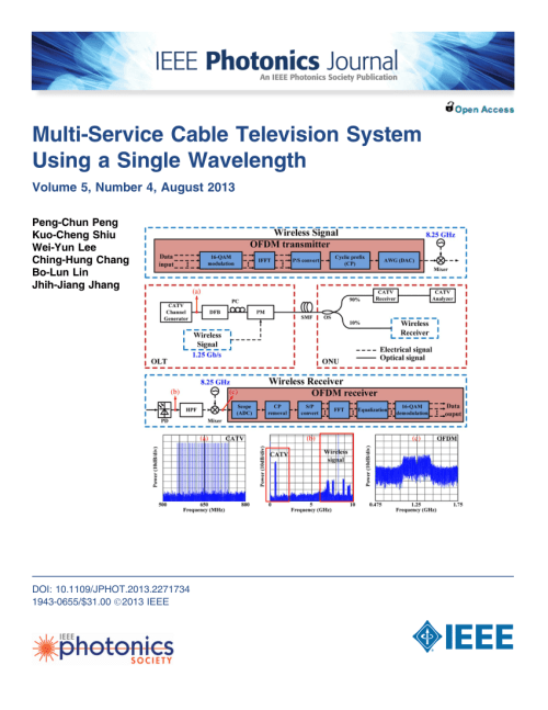 small resolution of high level block diagram of the dvb c2 encoder download scientific diagram